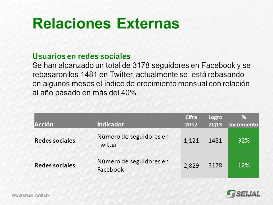 Relaciones Externas Usuarios en redes sociales