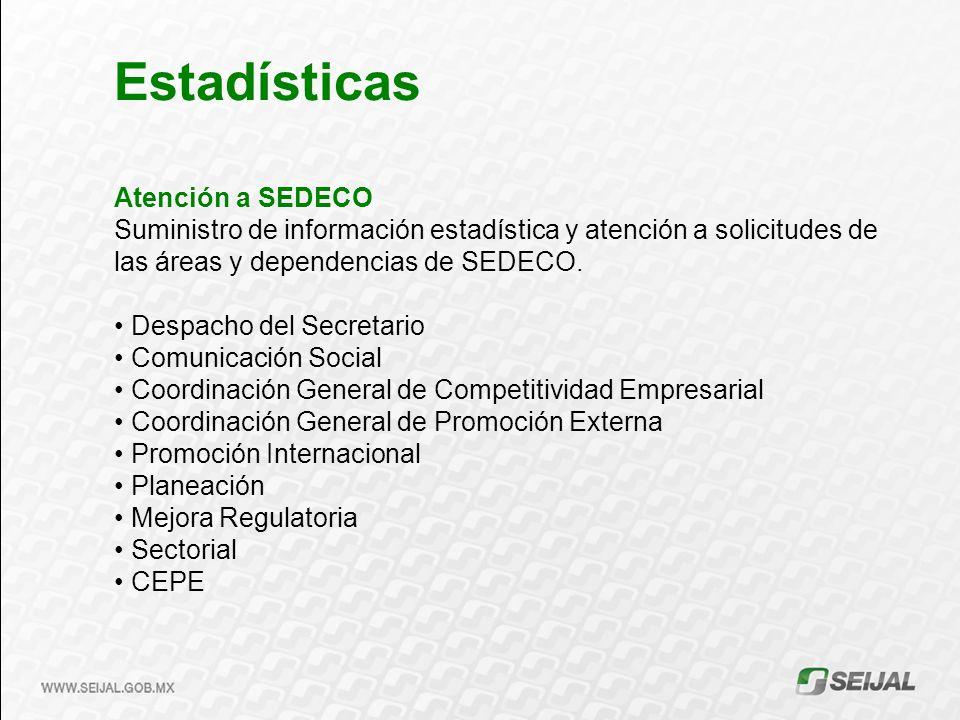 Estadísticas Atención a SEDECO