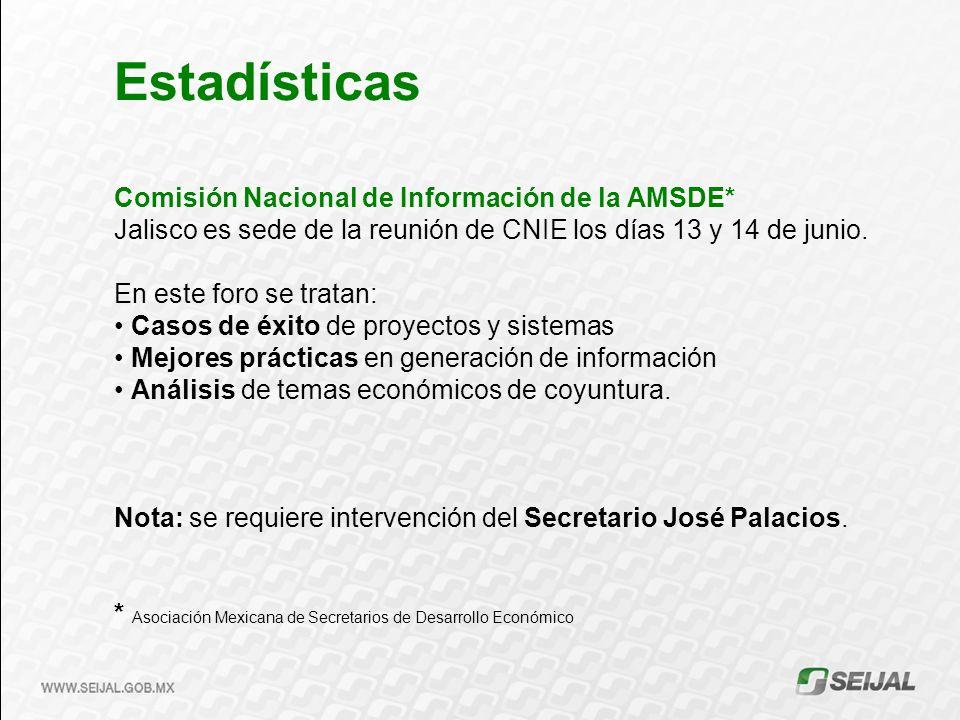 Estadísticas Comisión Nacional de Información de la AMSDE*