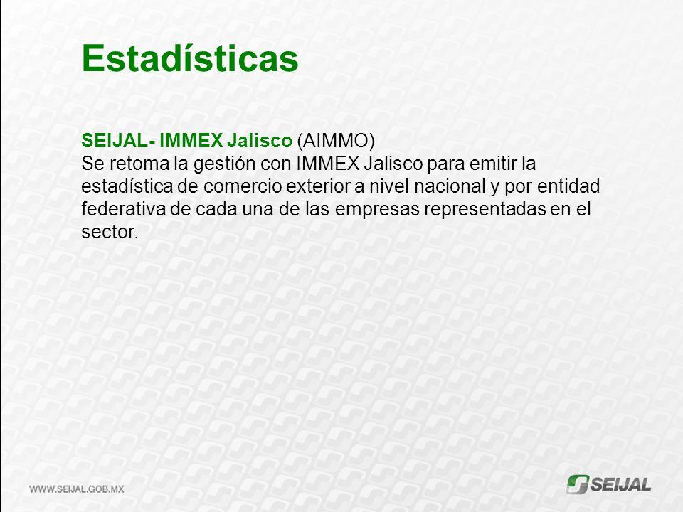 Estadísticas SEIJAL- IMMEX Jalisco (AIMMO)