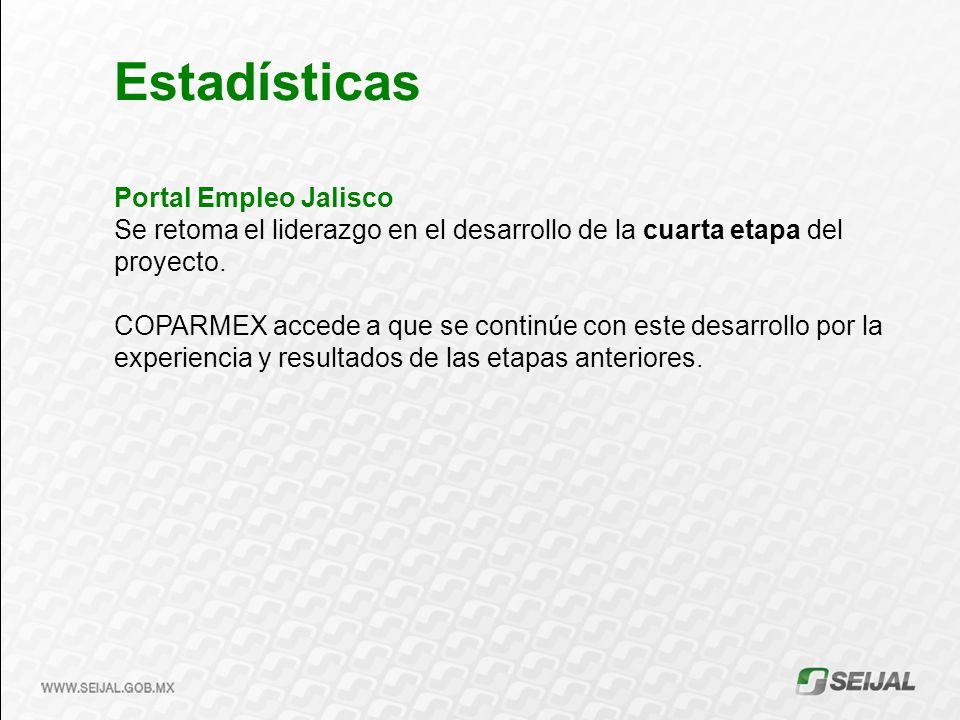 Estadísticas Portal Empleo Jalisco