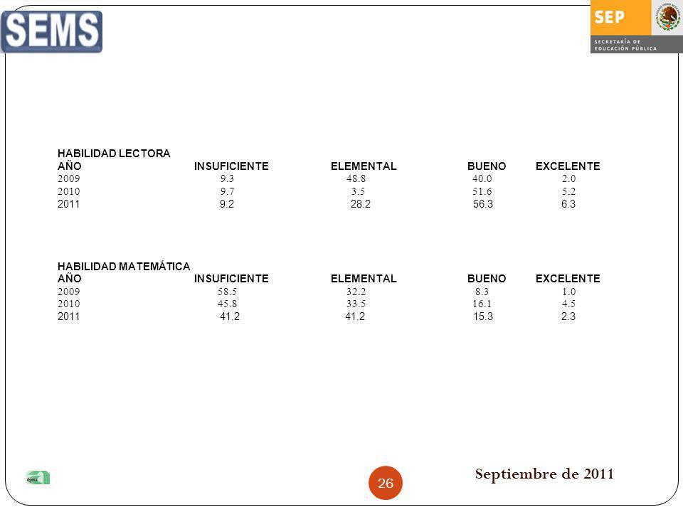 Septiembre de 2011 HABILIDAD LECTORA