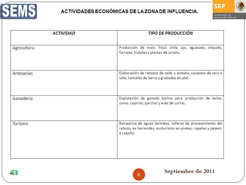 ACTIVIDADES ECONÓMICAS DE LA ZONA DE INFLUENCIA.