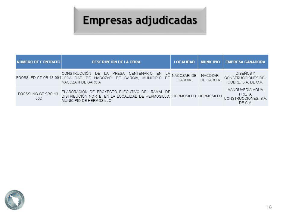 Empresas adjudicadas NÚMERO DE CONTRATO DESCRIPCIÓN DE LA OBRA