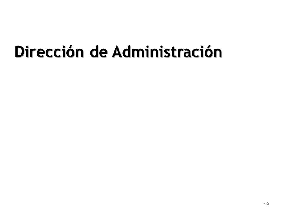 Dirección de Administración