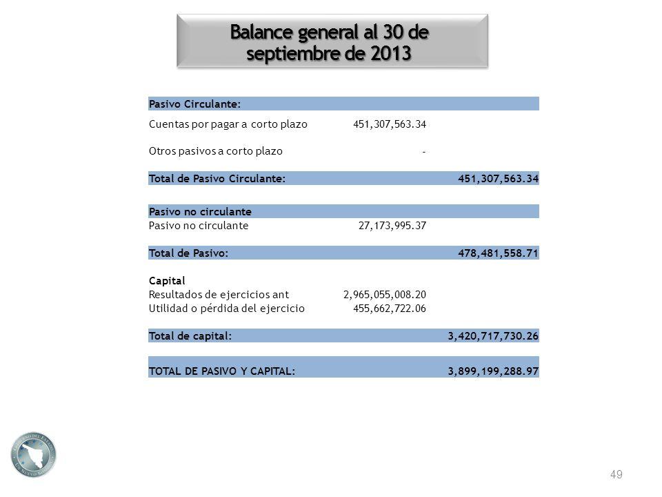 Balance general al 30 de septiembre de 2013