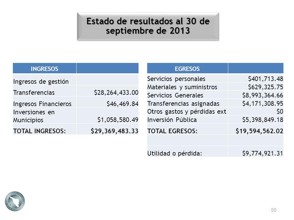 Estado de resultados al 30 de septiembre de 2013