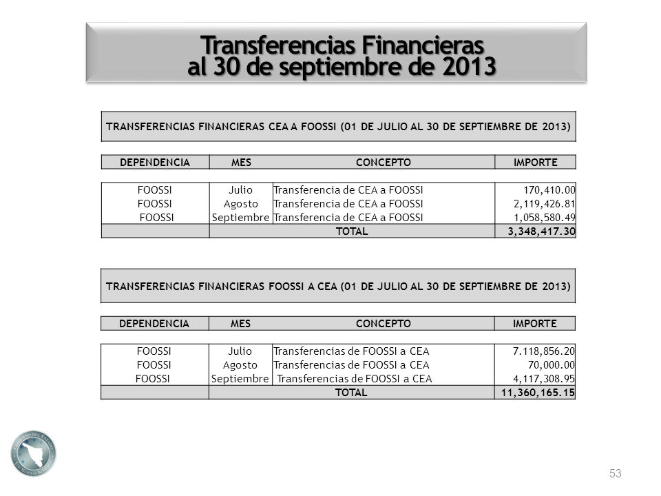 Transferencias Financieras