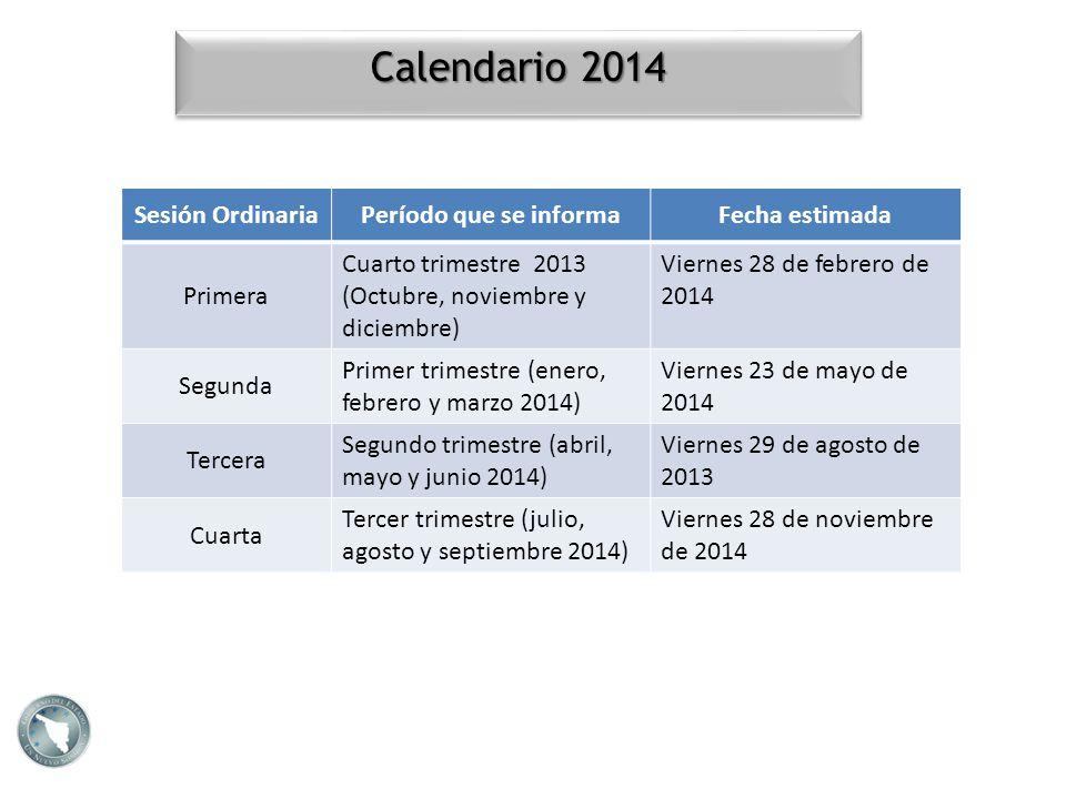 Calendario 2014 Sesión Ordinaria Período que se informa Fecha estimada