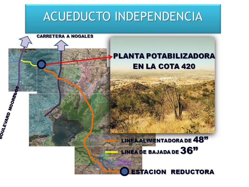 19 Kms 3 ACUEDUCTO INDEPENDENCIA PLANTA POTABILIZADORA EN LA COTA 420