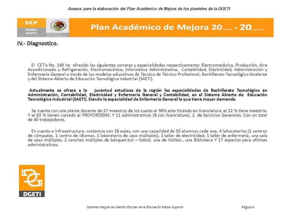 Anexos para la elaboración del Plan Académico de Mejora de los planteles de la DGETI