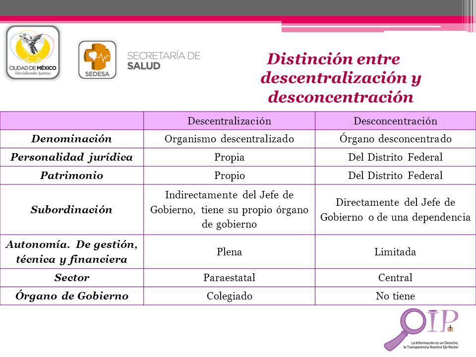 Distinción entre descentralización y desconcentración