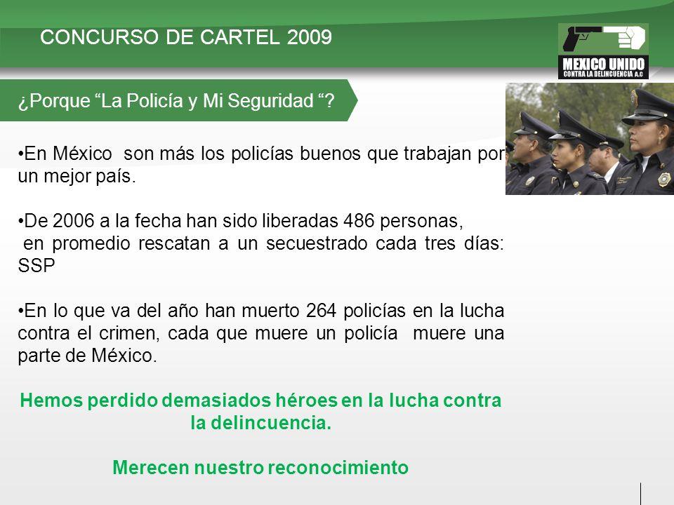 Tema: La Policía y mi Seguridad