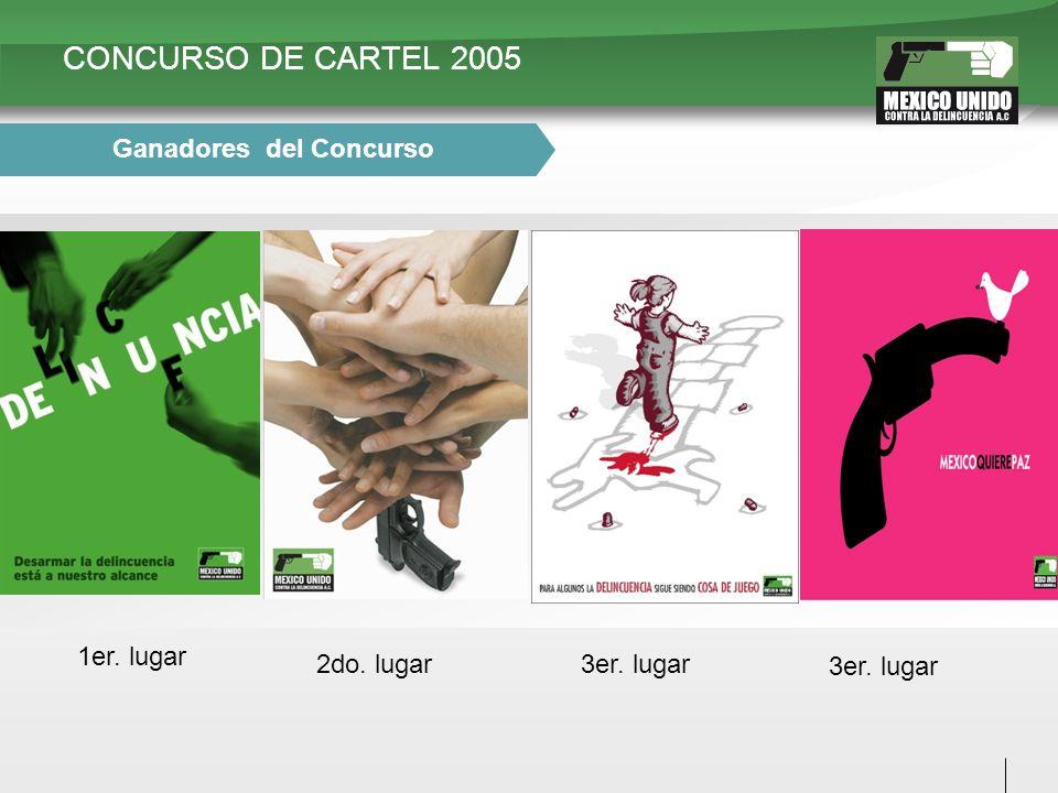 CONCURSO DE CARTEL 2005 1er. Concurso 1,800 participantes
