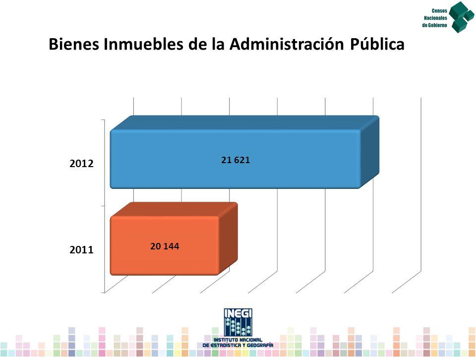 Bienes Inmuebles de la Administración Pública