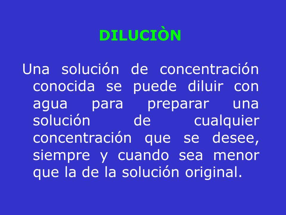 DILUCIÒN