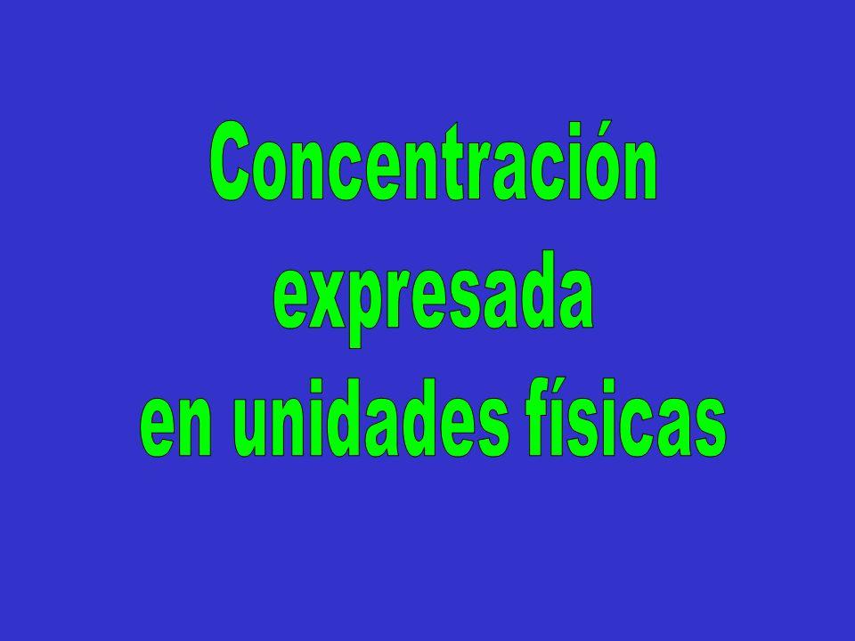 Concentración expresada en unidades físicas