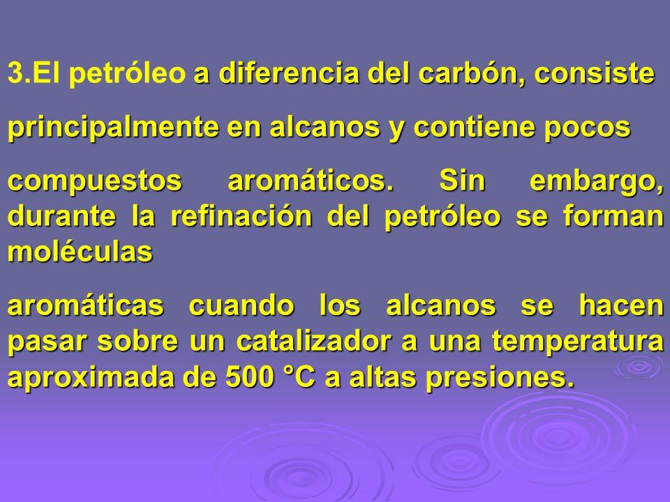 3.El petróleo a diferencia del carbón, consiste