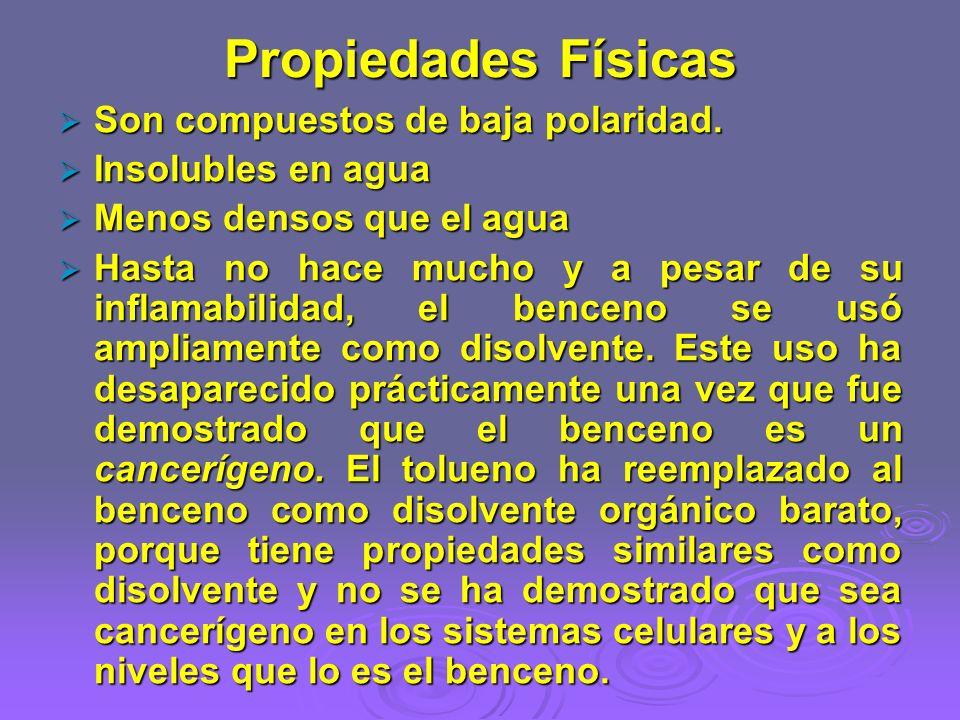 Propiedades Físicas Son compuestos de baja polaridad.