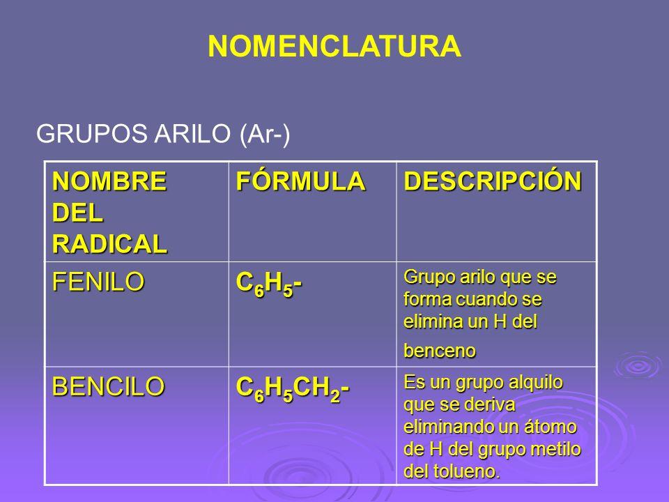 NOMENCLATURA GRUPOS ARILO (Ar-) NOMBRE DEL RADICAL FÓRMULA DESCRIPCIÓN