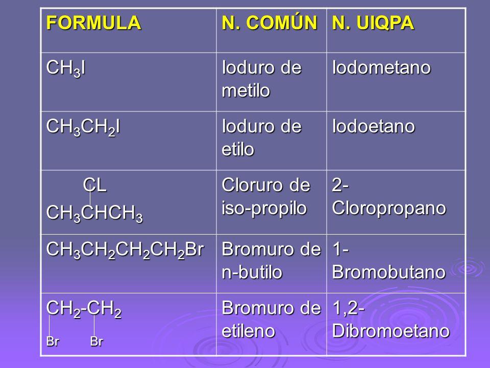 FORMULA N. COMÚN. N. UIQPA. CH3I. Ioduro de metilo. Iodometano. CH3CH2I. Ioduro de etilo. Iodoetano.