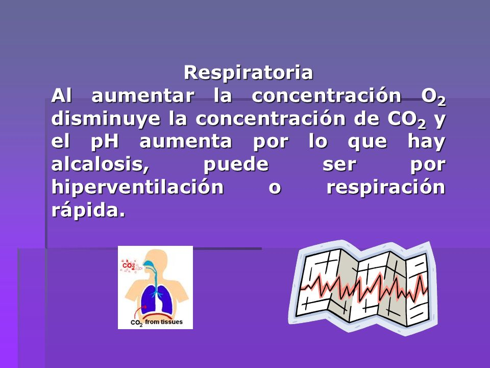 Respiratoria