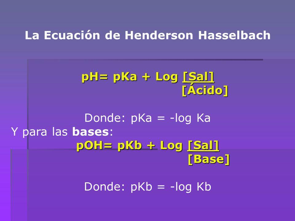 La Ecuación de Henderson Hasselbach