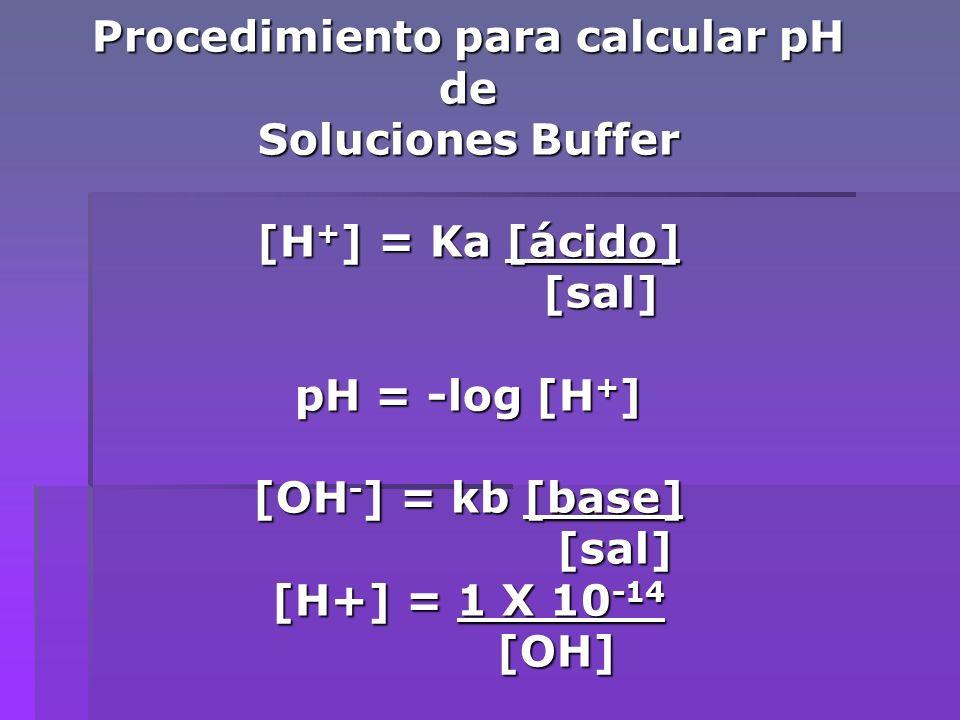 Procedimiento para calcular pH de