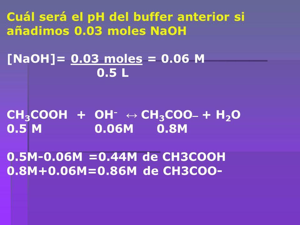 Cuál será el pH del buffer anterior si añadimos 0.03 moles NaOH