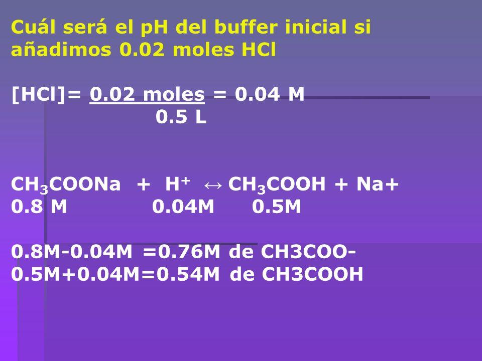 Cuál será el pH del buffer inicial si añadimos 0.02 moles HCl