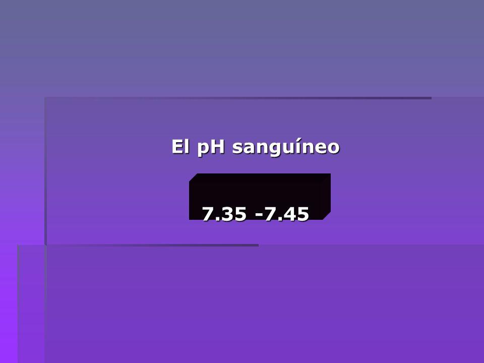 El pH sanguíneo 7.35 -7.45