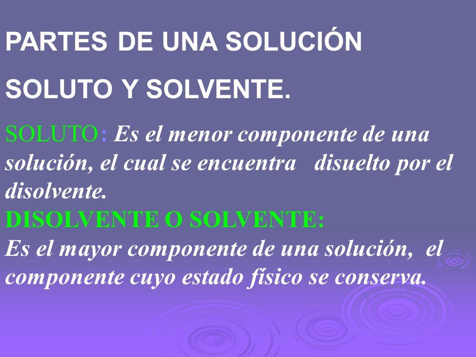 PARTES DE UNA SOLUCIÓN SOLUTO Y SOLVENTE.