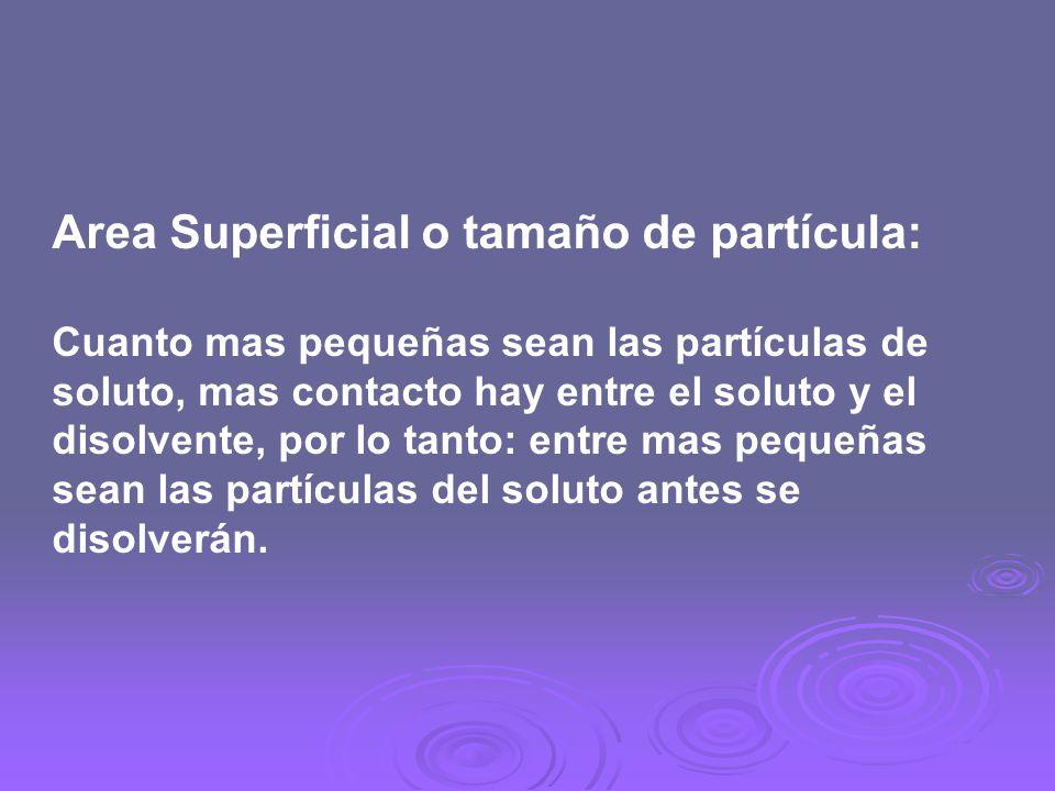 Area Superficial o tamaño de partícula: