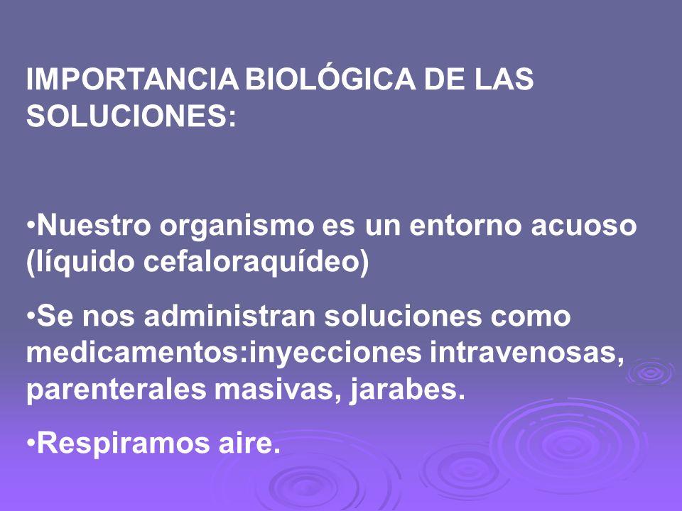 IMPORTANCIA BIOLÓGICA DE LAS SOLUCIONES: