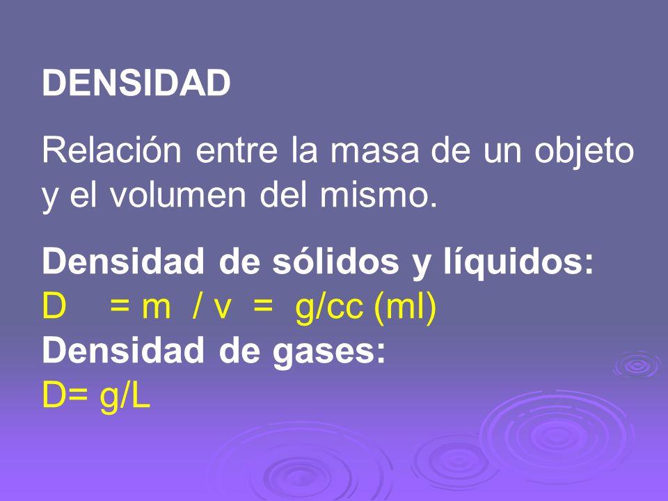 DENSIDAD Relación entre la masa de un objeto y el volumen del mismo. Densidad de sólidos y líquidos: