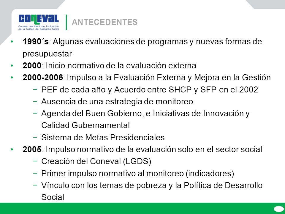 2000: Inicio normativo de la evaluación externa