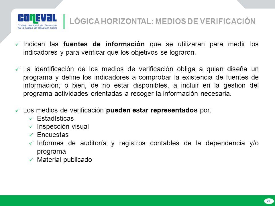 LÓGICA HORIZONTAL: MEDIOS DE VERIFICACIÓN