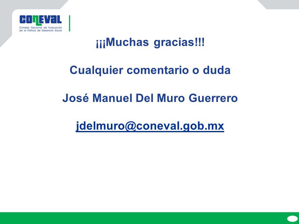 Cualquier comentario o duda José Manuel Del Muro Guerrero