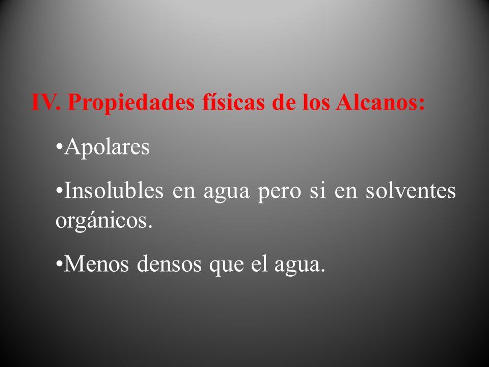 IV. Propiedades físicas de los Alcanos: