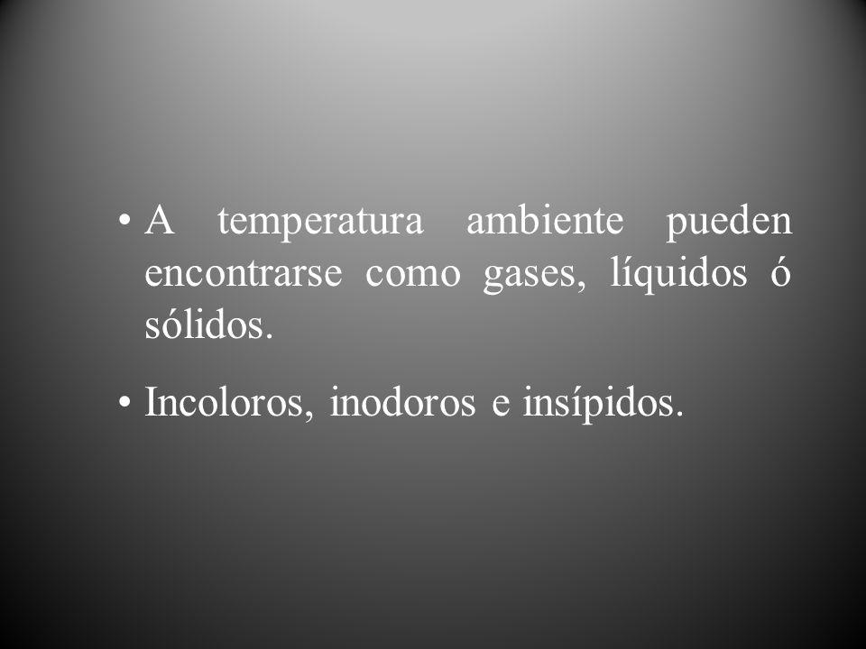 A temperatura ambiente pueden encontrarse como gases, líquidos ó sólidos.