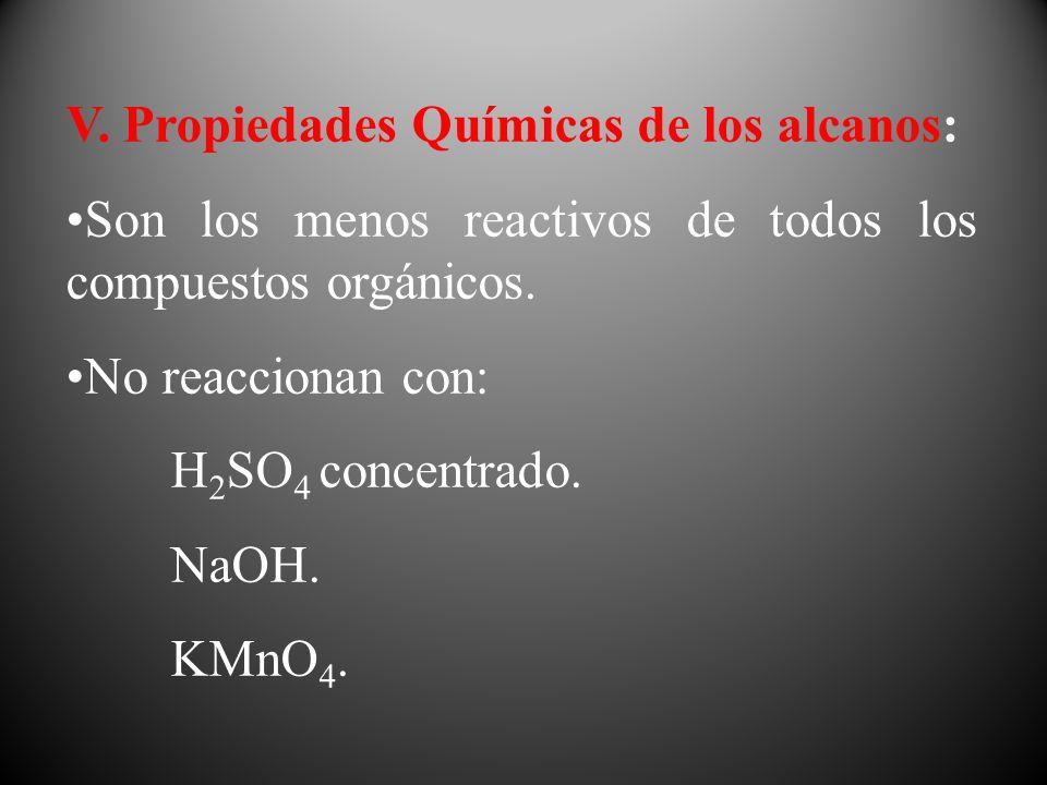 V. Propiedades Químicas de los alcanos: