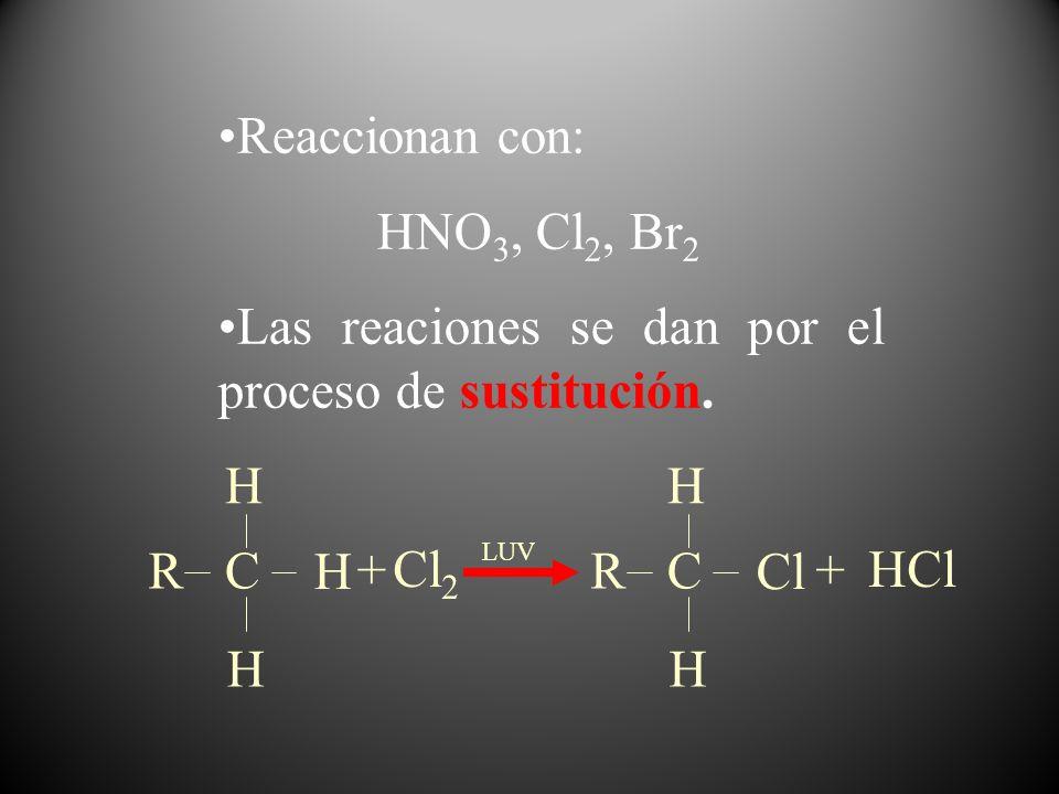 Las reaciones se dan por el proceso de sustitución.