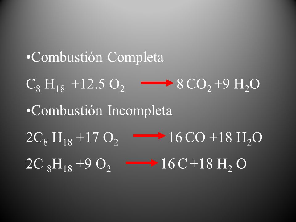 Combustión Completa C8 H18 +12.5 O2 8 CO2 +9 H2O. Combustión Incompleta. 2C8 H18 +17 O2 16 CO +18 H2O.