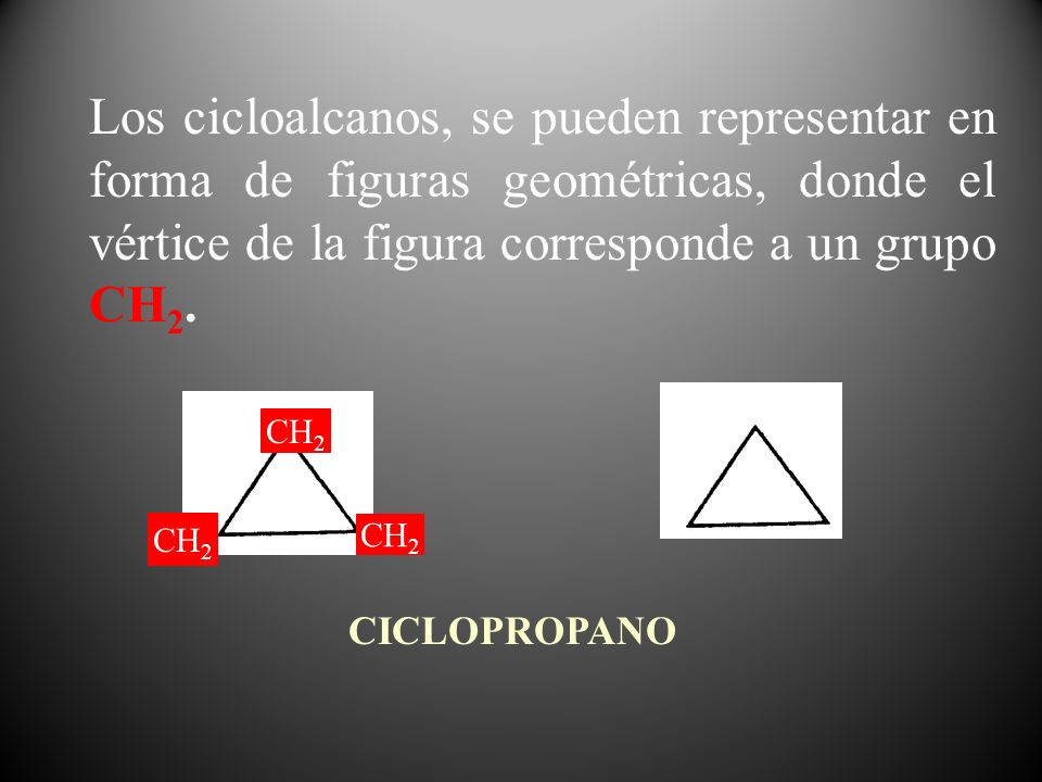 Los cicloalcanos, se pueden representar en forma de figuras geométricas, donde el vértice de la figura corresponde a un grupo CH2.