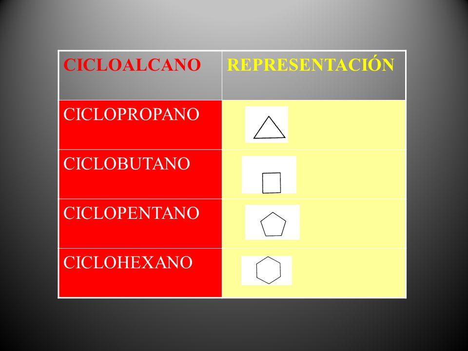 CICLOALCANO REPRESENTACIÓN CICLOPROPANO CICLOBUTANO CICLOPENTANO CICLOHEXANO