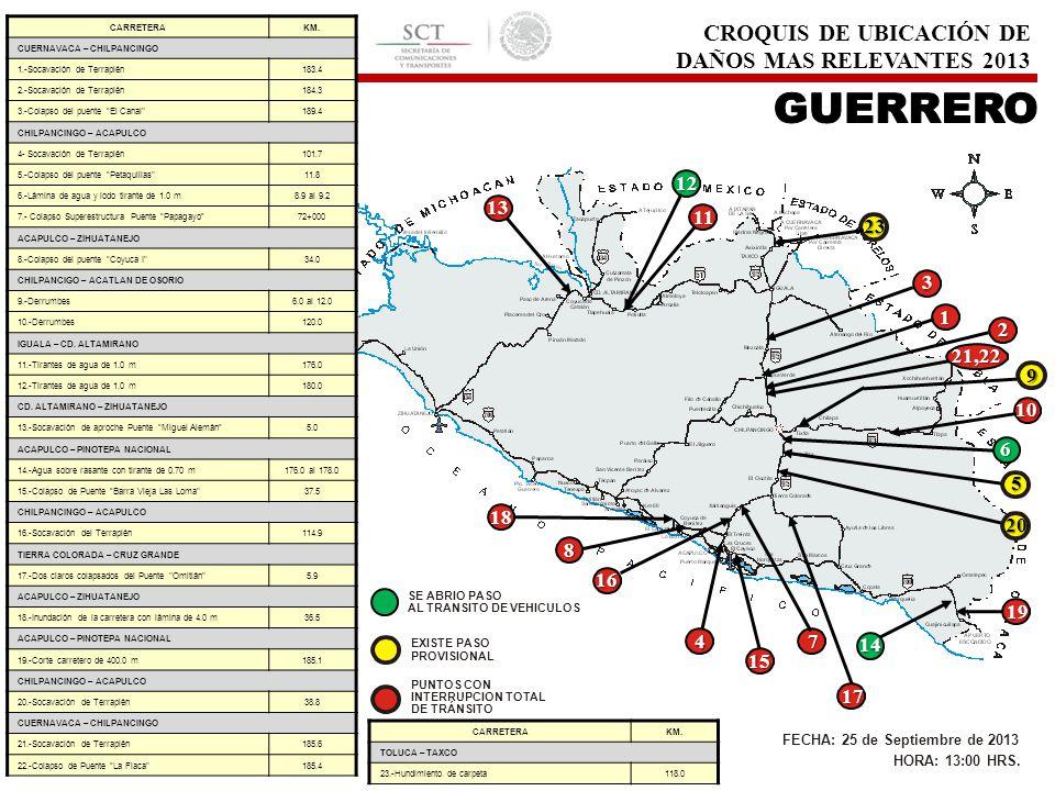 CROQUIS DE UBICACIÓN DE DAÑOS MAS RELEVANTES 2013