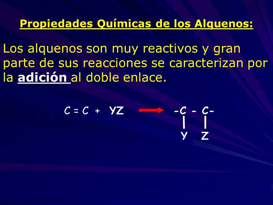 Propiedades Químicas de los Alquenos:
