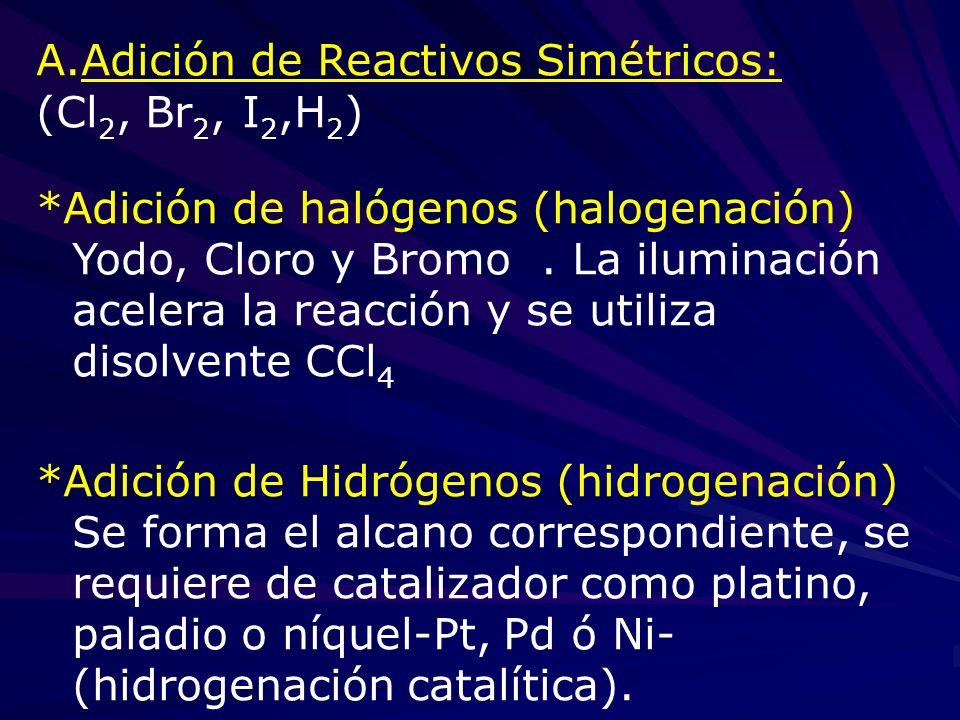 Adición de Reactivos Simétricos: