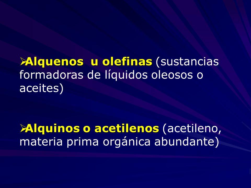Alquenos u olefinas (sustancias formadoras de líquidos oleosos o aceites)