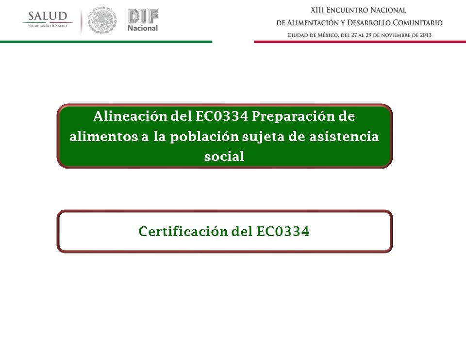 Alineación del EC0334 Preparación de alimentos a la población sujeta de asistencia social
